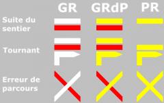 GR-Markierungsschema-fr